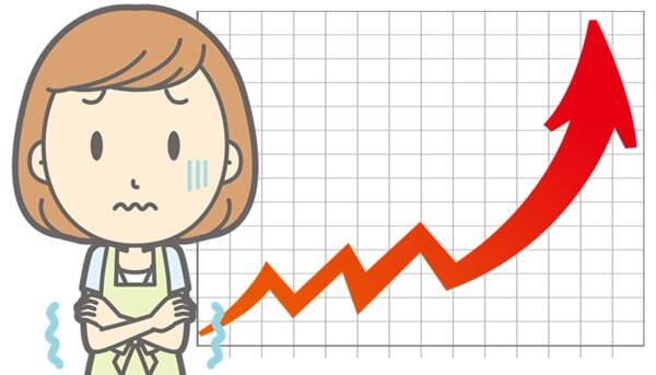 住宅ローンの金利上昇のタイミングが分かれば・・