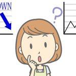 【住宅ローンの豆知識】金利上昇時の対策に借り換えが有効って本当?