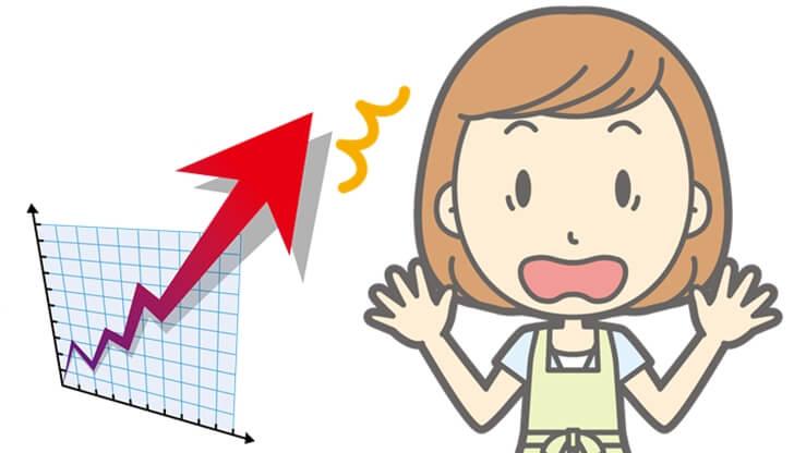 【住宅ローンの基礎知識】注文住宅では金利決定のタイミングに注意!