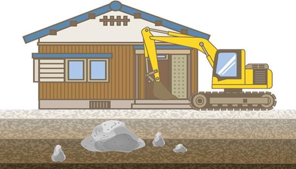 既存建物の解体中に地中から埋設物が出たらどうなるの?
