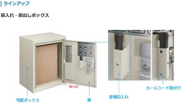 YKKAP ポスティモ 宅配ボックス1型の内部状態と仕組み