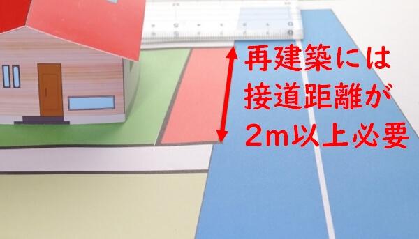 建物の再建築には建築基準法に定められる道路に2m以上接道しなければならない