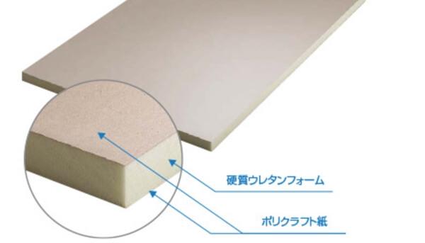 住宅の発泡プラスチック系断熱材の一つである硬質ウレタンフォーム