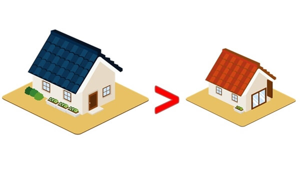 地域別の注文住宅と建売住宅の広さの相場と徹底比較