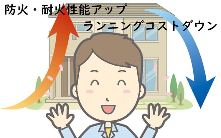 【省令準耐火とは】防火・耐火性能アップがランニングコスト削減に!?